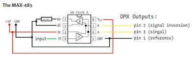 Arduino come ricevitore DMX tramite ethernet